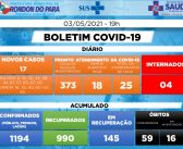 Boletim Covid-19 (03/05/2021)