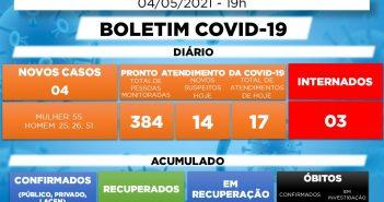 Boletim Covid-19 (04/05/2021)