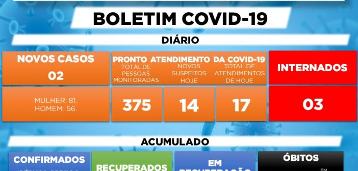 Boletim Covid-19 (05/05/2021)